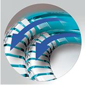 Golarka rotacyjna Flex360° XR1400